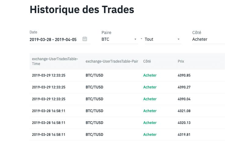 Binance market buy 5
