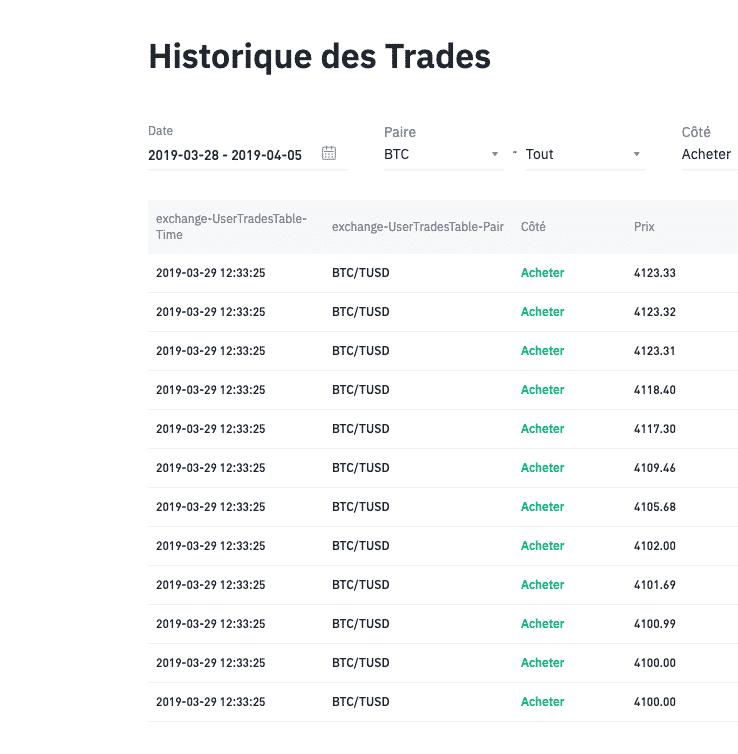 Binance market buy 3