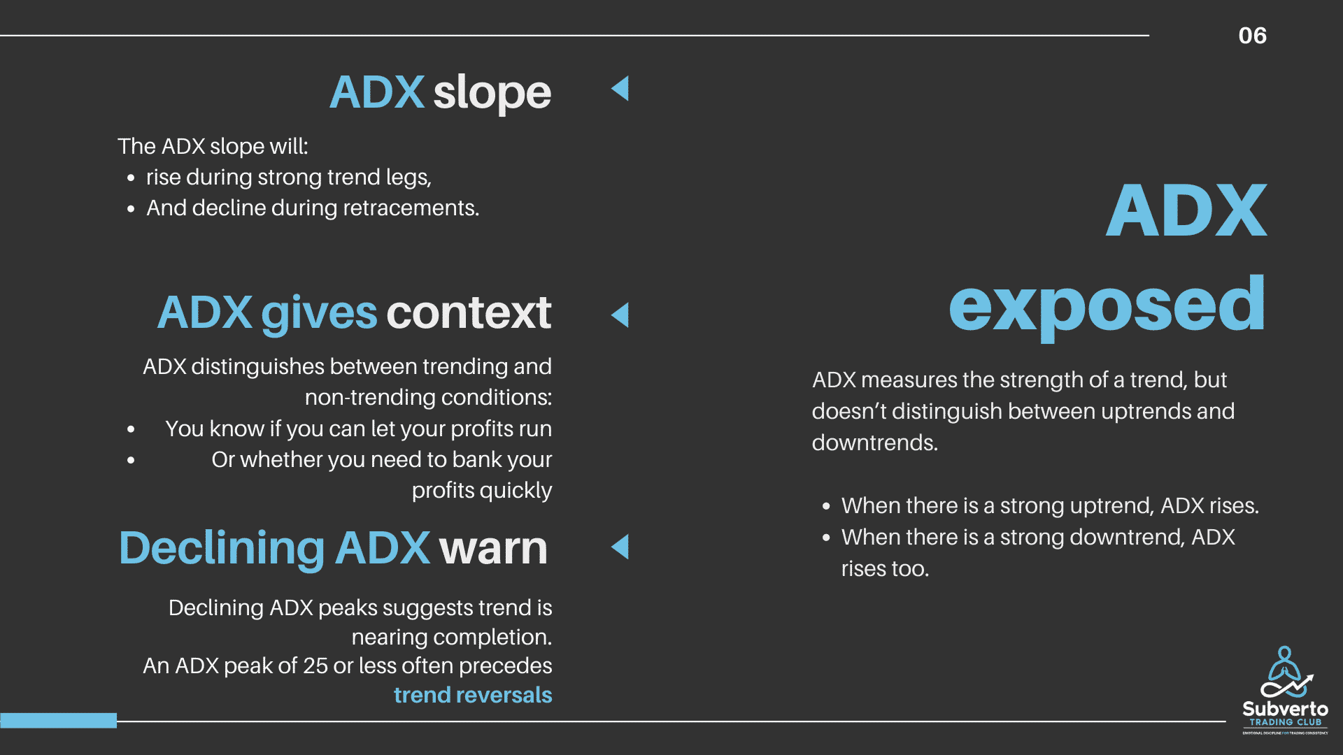 ADX explained
