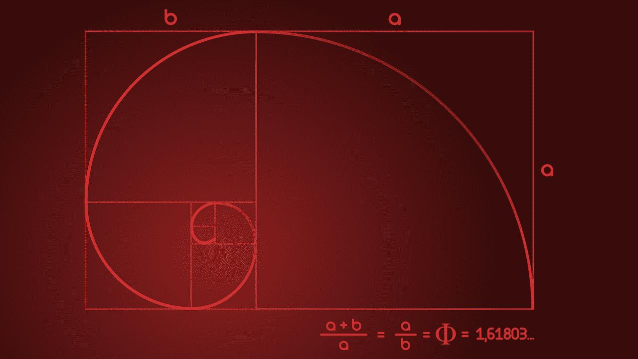 Fibonacci explained