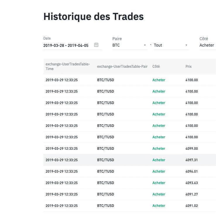 Binance market buy 4